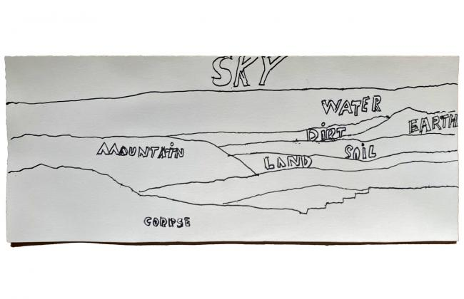 Sketch of a mural project, with rough lines approximating a cutaway landscape, with sections labeled, Sky, Water, Mountain, Dirt, Earth, Soil, Land, and Corpse.